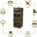 Rozhrania nasaditeľného IKT systému COMTANET